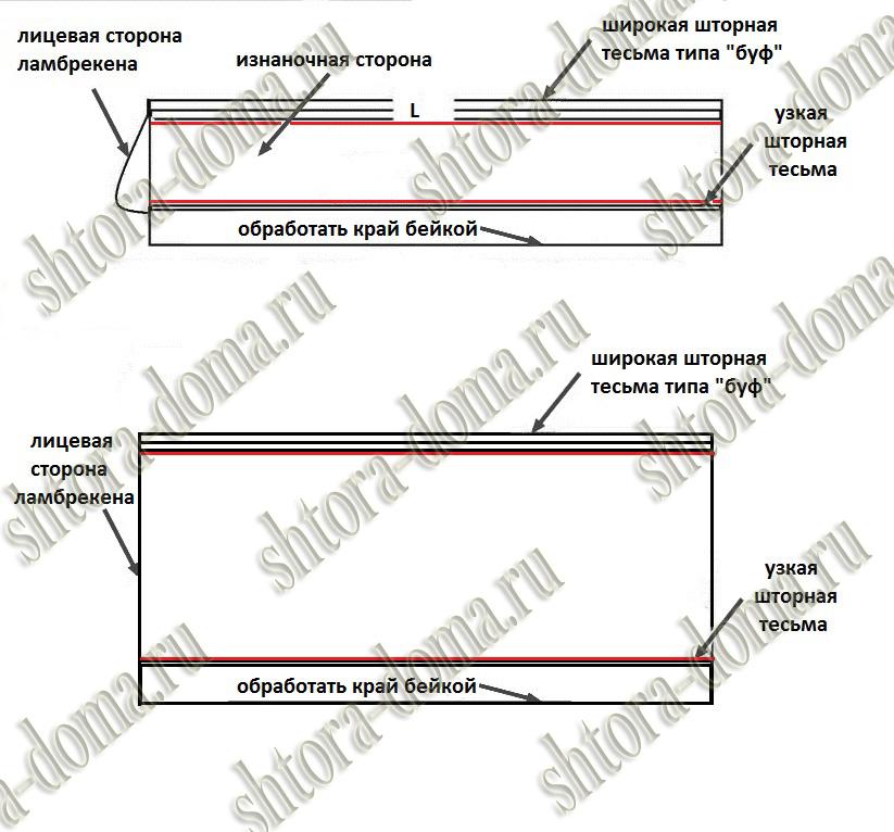 Схема ламбрекена буфы
