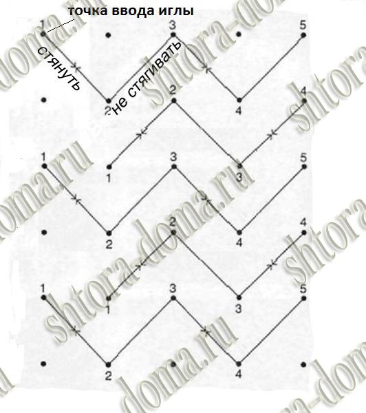 Схема ламбрекена буфы 3